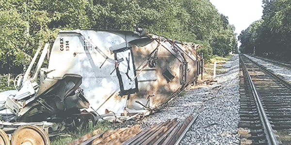 Train incidents